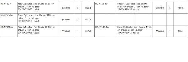 HC-NT List