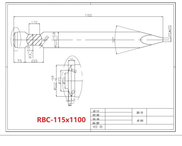 RBC-115×1100 chart