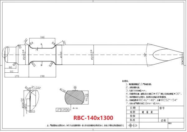 RBC-140×1300 chart